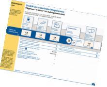 Transparenzbericht 2019 für Pflegeteam 3 Säulen